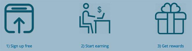 SurveyRewardz sign up free, start earning, get rewards
