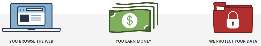 SurveySavvy: browse the web, earn money, stay protected
