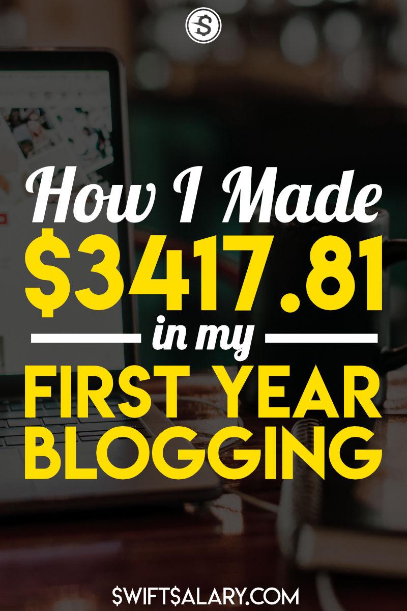 Blog income report 2017-2018