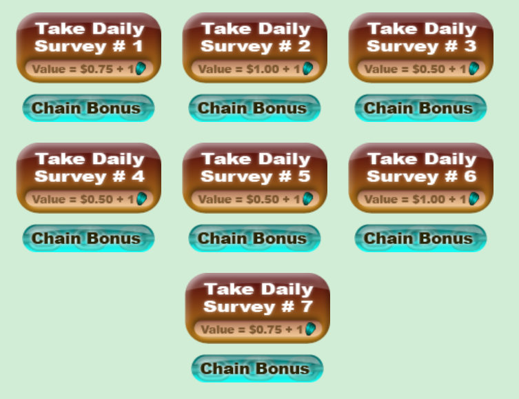 Seven daily surveys on Treasure Trooper