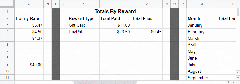 Totals by reward example data