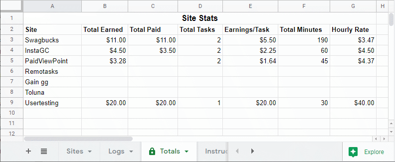 Site stats example data