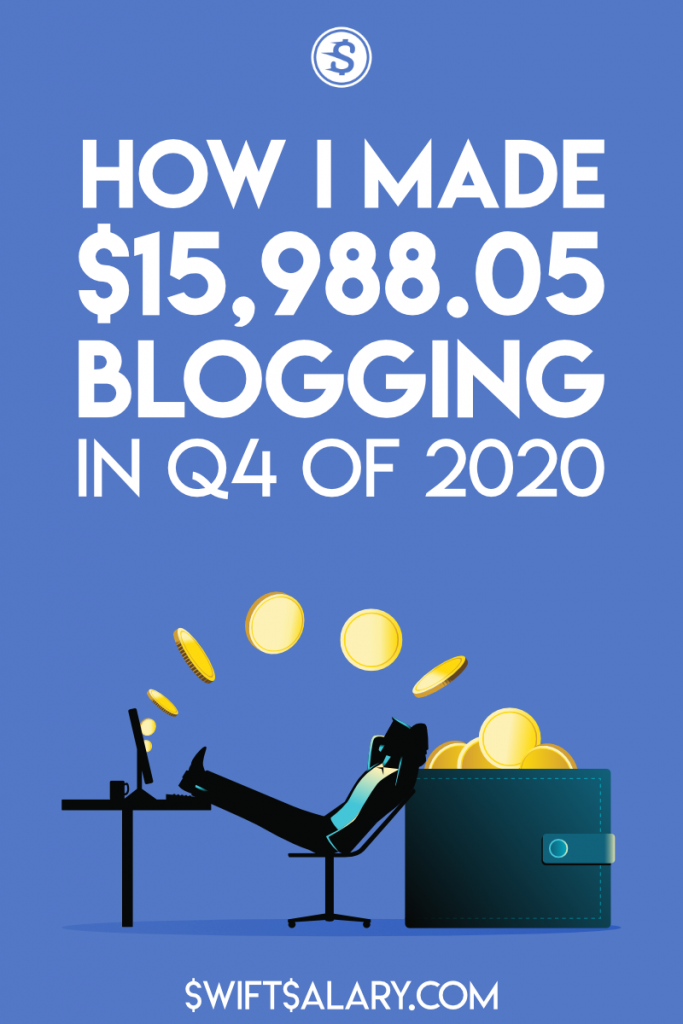 Swift Salary blog income report for Q4 of 2020