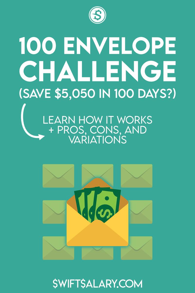 100 Envelope challenge (save $5,050 in 100 days?)
